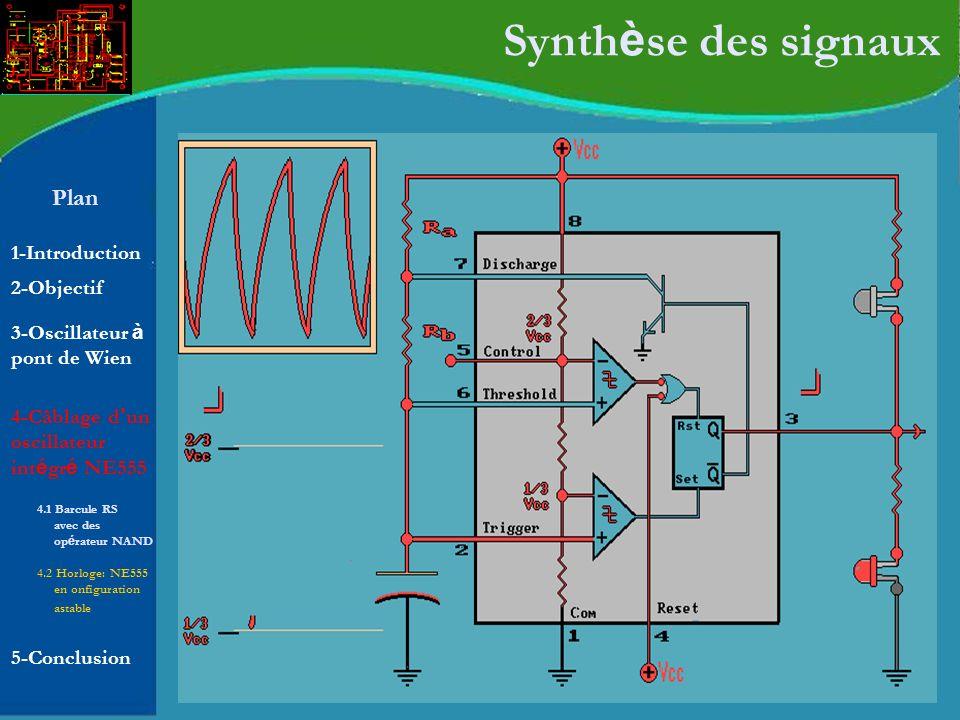 Synthèse des signaux Plan 1-Introduction 2-Objectif