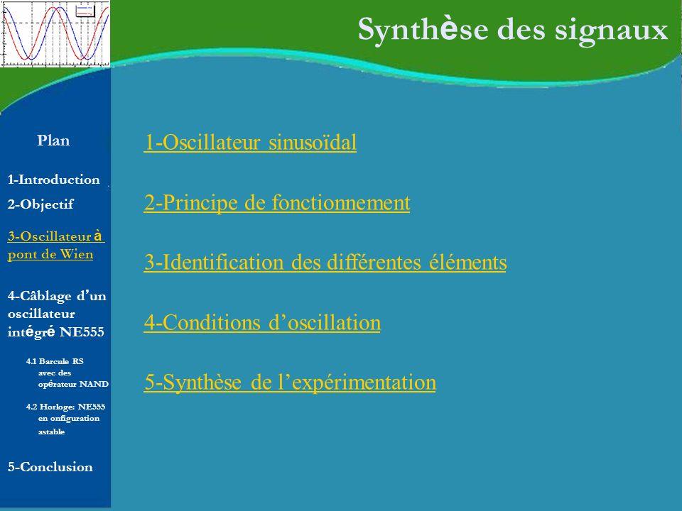 Synthèse des signaux 1-Oscillateur sinusoïdal
