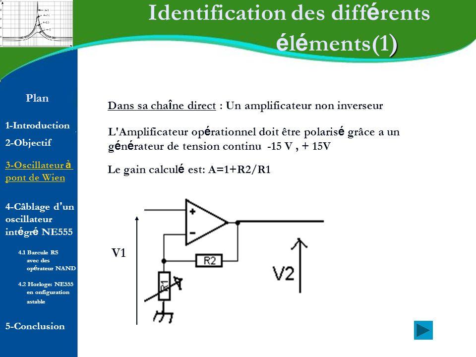 Identification des différents éléments(1)