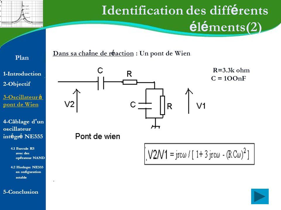 Identification des différents éléments(2)