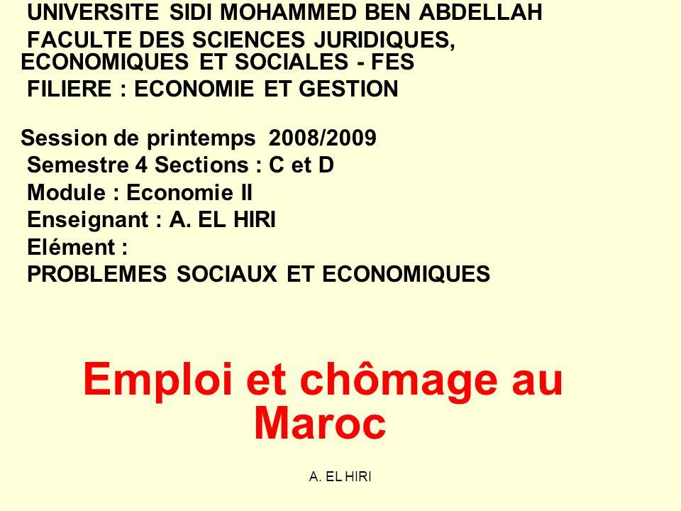 Emploi et chômage au Maroc