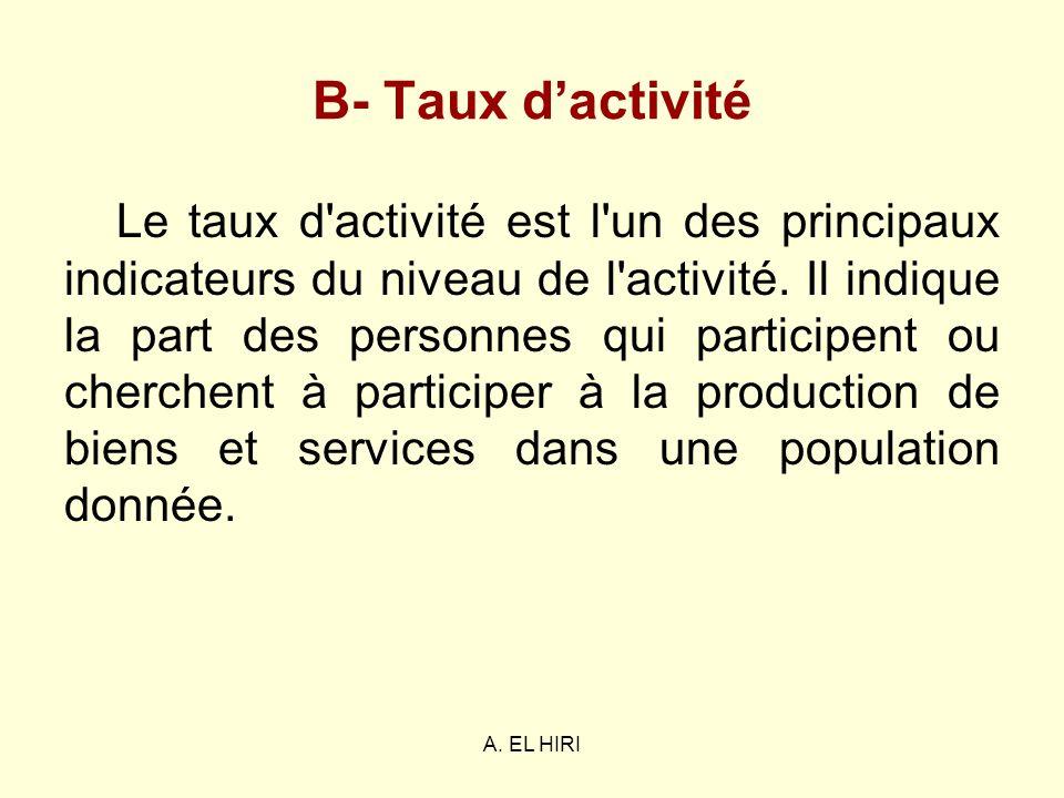 B- Taux d'activité