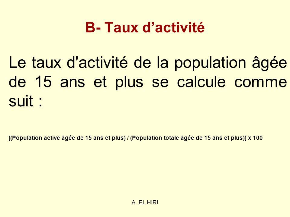 B- Taux d'activité Le taux d activité de la population âgée de 15 ans et plus se calcule comme suit :