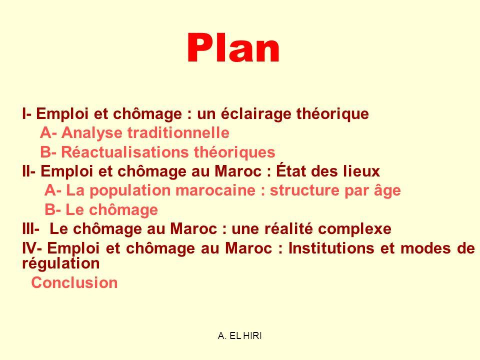 Plan I- Emploi et chômage : un éclairage théorique