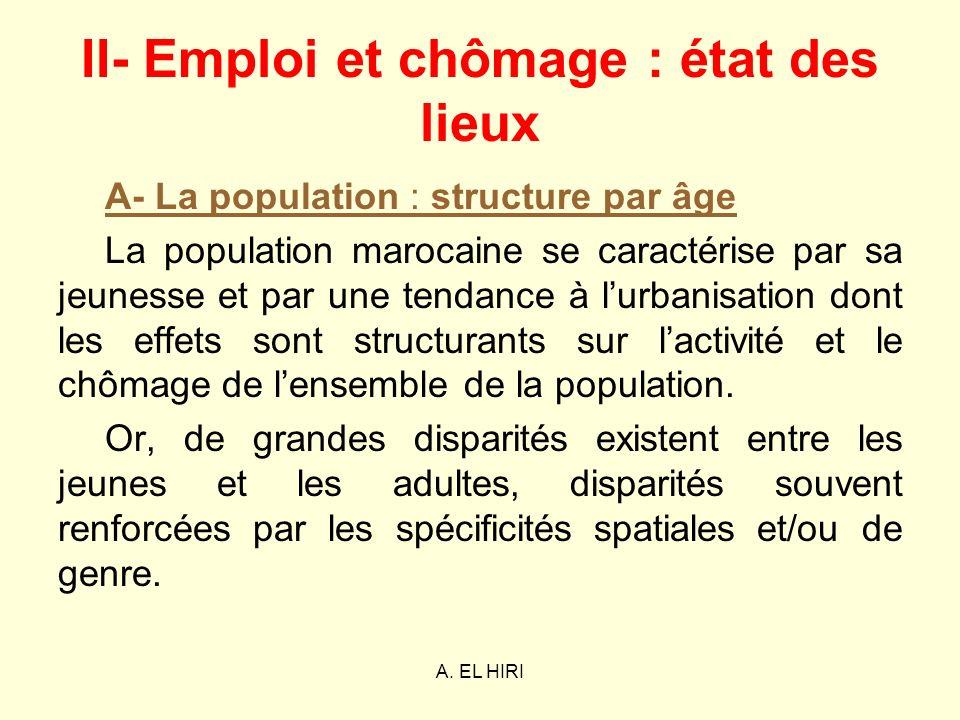 II- Emploi et chômage : état des lieux