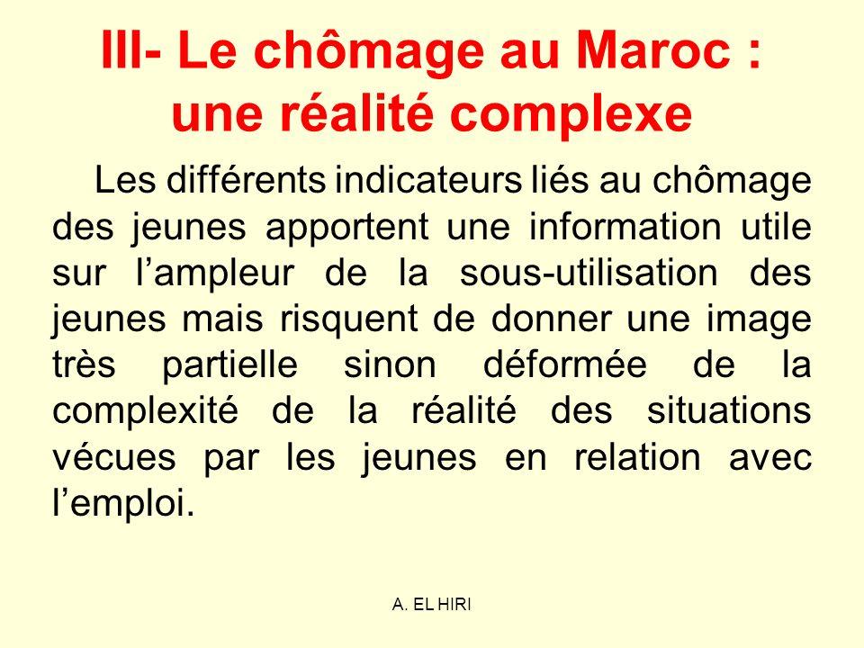 III- Le chômage au Maroc : une réalité complexe
