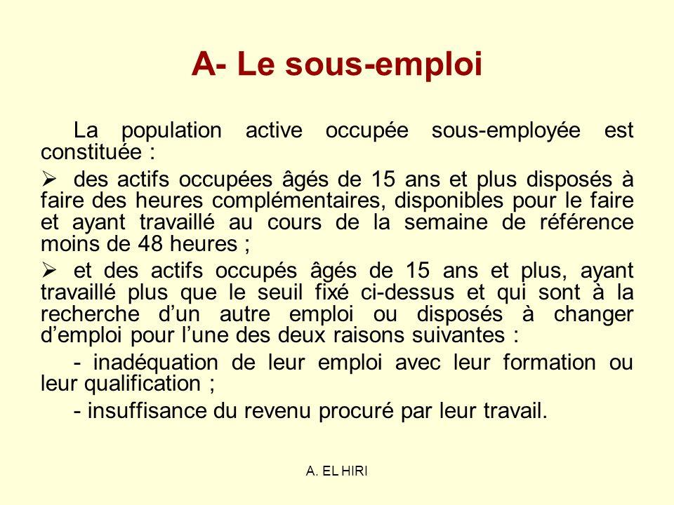 A- Le sous-emploi La population active occupée sous-employée est constituée :
