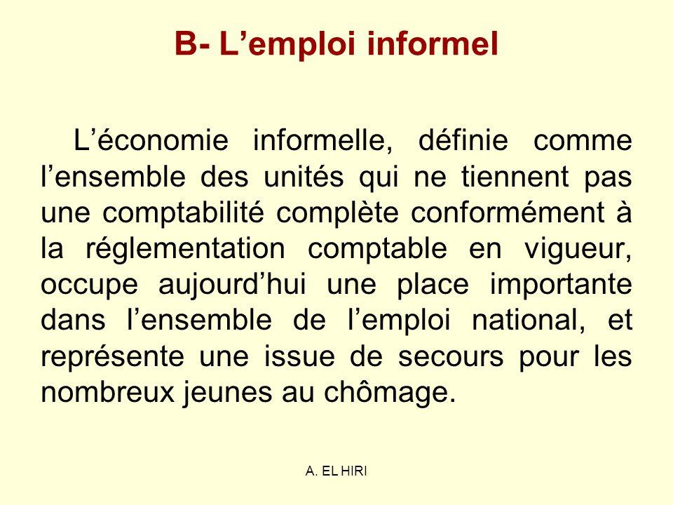 B- L'emploi informel