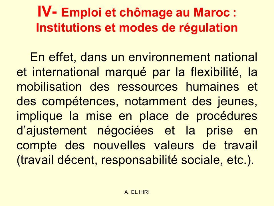 IV- Emploi et chômage au Maroc : Institutions et modes de régulation