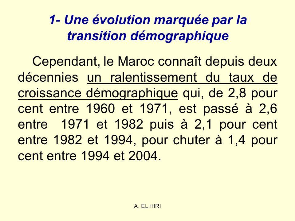 1- Une évolution marquée par la transition démographique
