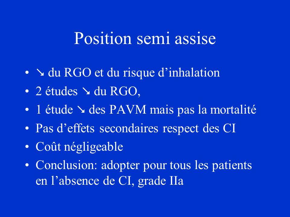Position semi assise  du RGO et du risque d'inhalation