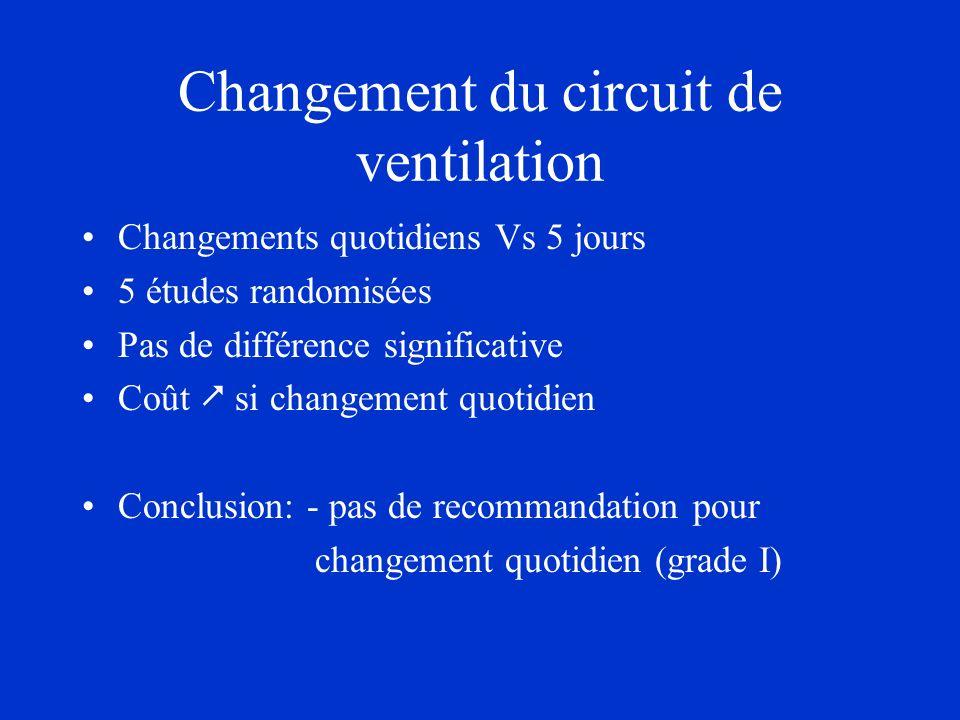 Changement du circuit de ventilation