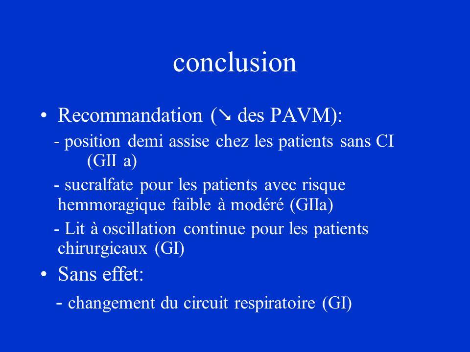 conclusion Recommandation ( des PAVM): Sans effet: