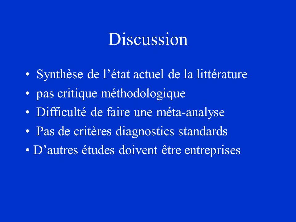 Discussion Synthèse de l'état actuel de la littérature