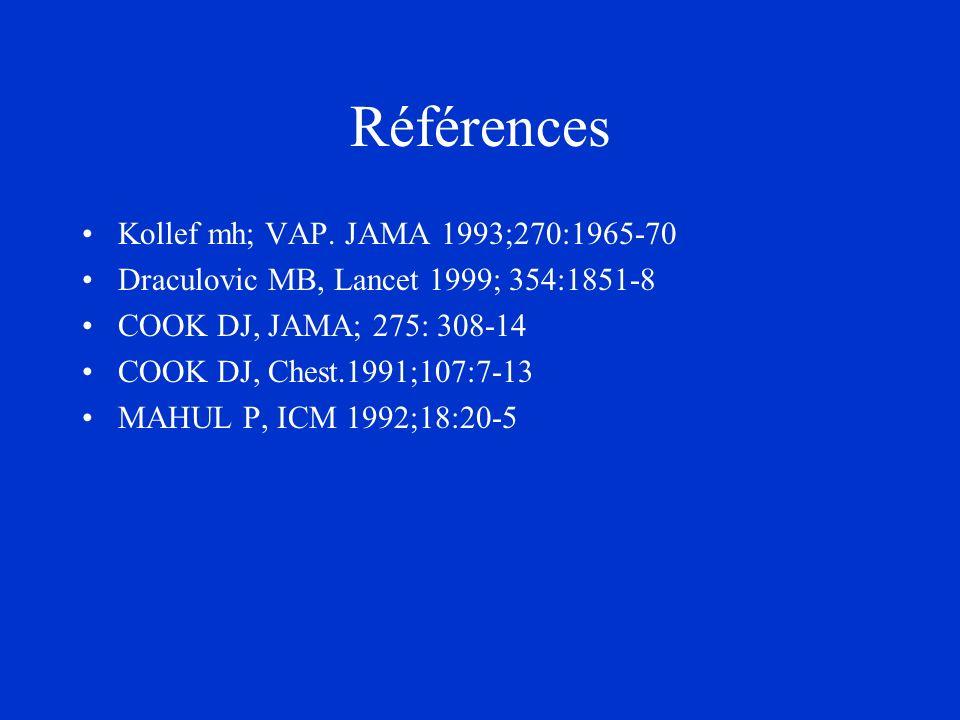 Références Kollef mh; VAP. JAMA 1993;270:1965-70