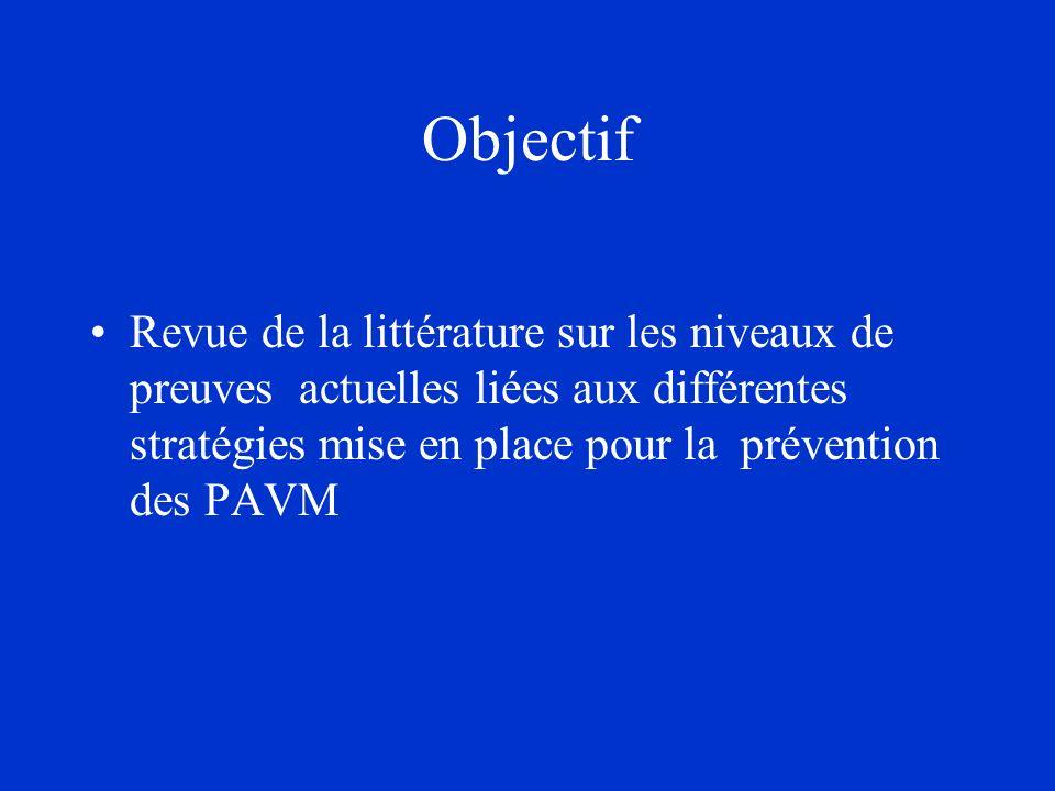 Objectif Revue de la littérature sur les niveaux de preuves actuelles liées aux différentes stratégies mise en place pour la prévention des PAVM.