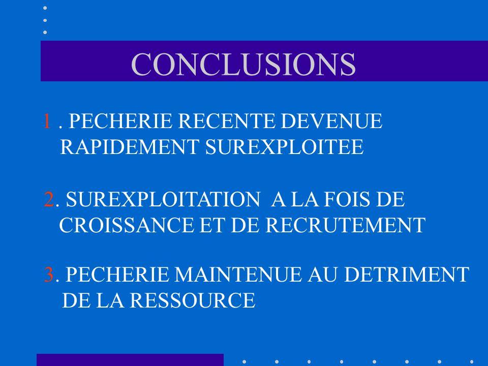 CONCLUSIONS 1 . PECHERIE RECENTE DEVENUE RAPIDEMENT SUREXPLOITEE