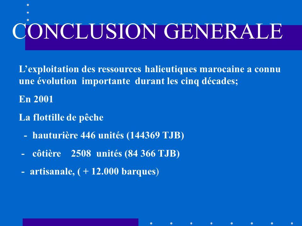 CONCLUSION GENERALE L'exploitation des ressources halieutiques marocaine a connu une évolution importante durant les cinq décades;