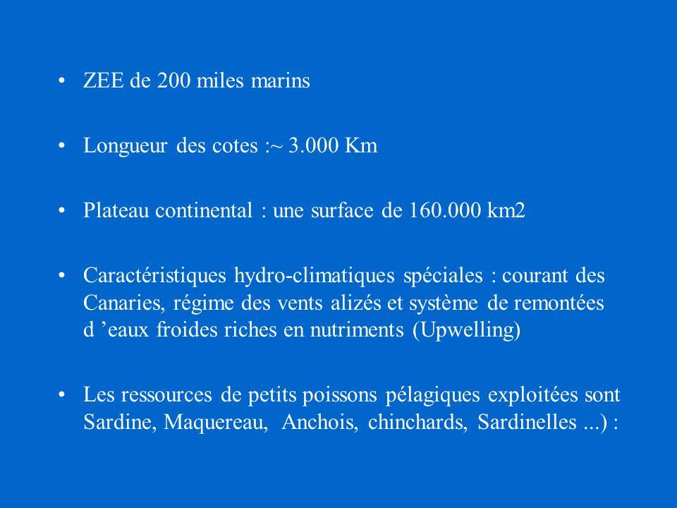 ZEE de 200 miles marins Longueur des cotes :~ 3.000 Km. Plateau continental : une surface de 160.000 km2.
