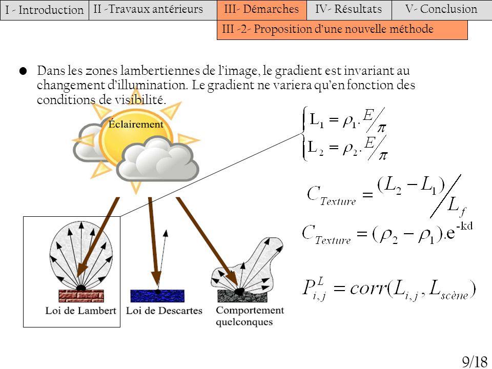 I - Introduction II -Travaux antérieurs. III- Démarches. IV- Résultats. V- Conclusion. III -2- Proposition d'une nouvelle méthode.