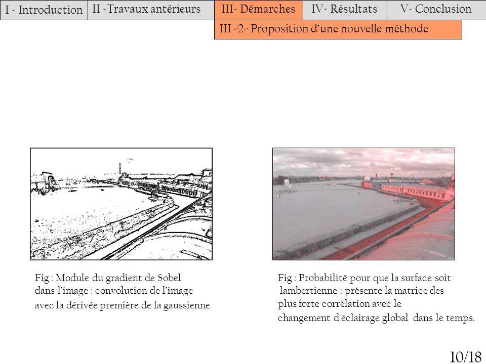 10/18 I - Introduction II -Travaux antérieurs III- Démarches
