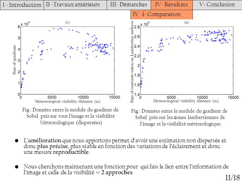 11/18 I - Introduction II -Travaux antérieurs III- Démarches