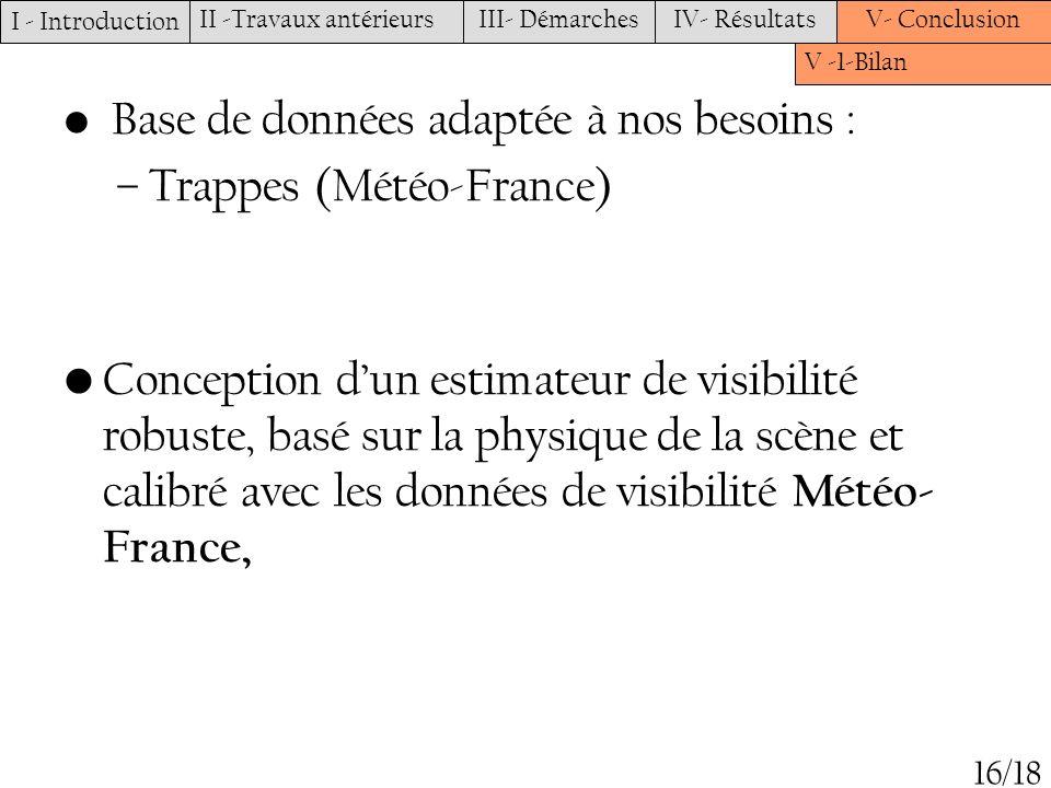 Trappes (Météo-France)