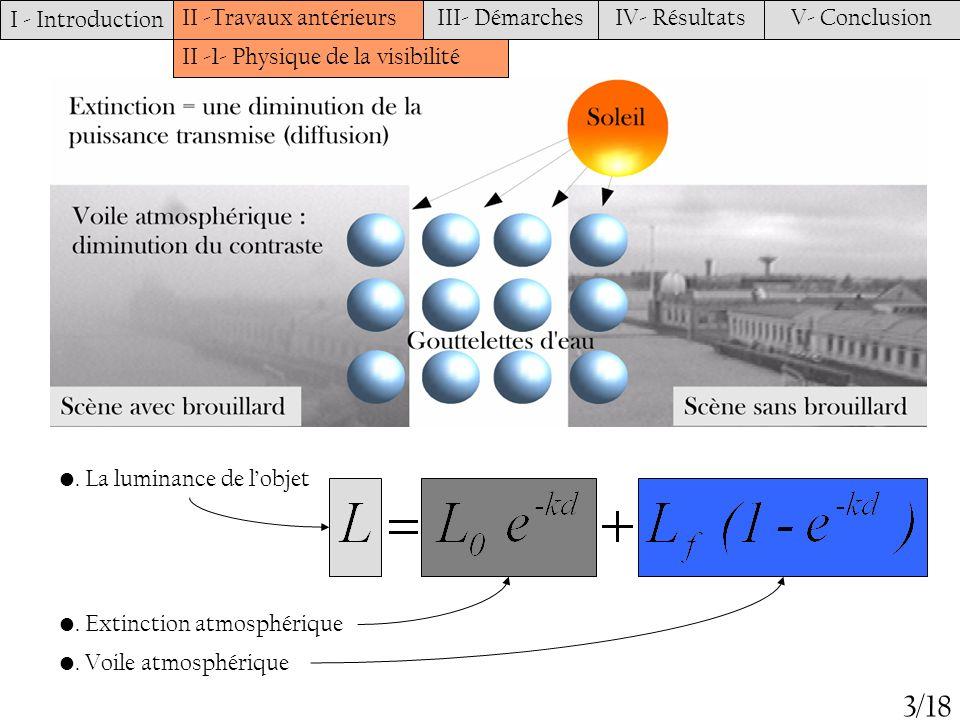 3/18 I - Introduction II -Travaux antérieurs III- Démarches