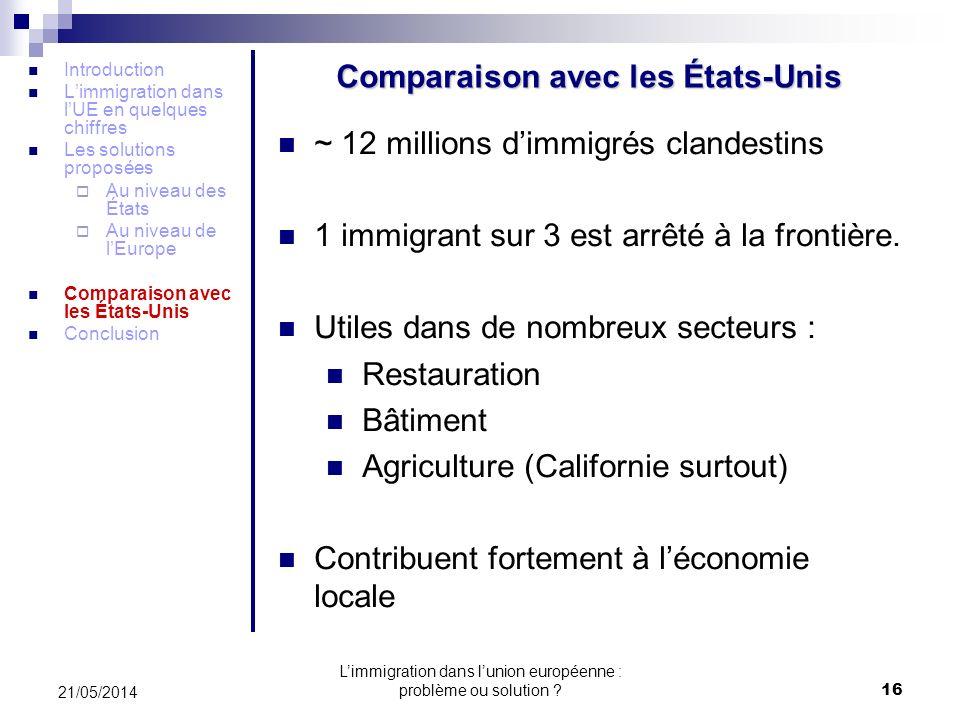Comparaison avec les États-Unis