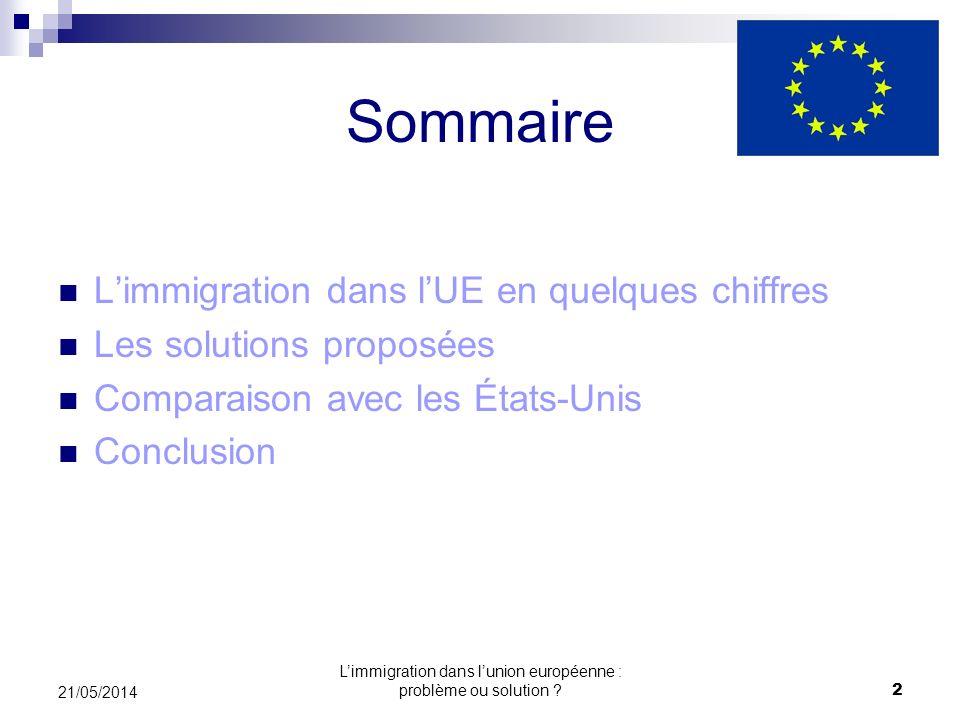 L'immigration dans l'union européenne : problème ou solution