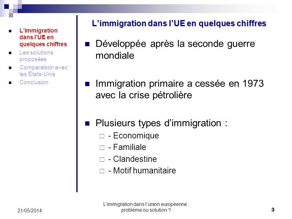 L'immigration dans l'UE en quelques chiffres