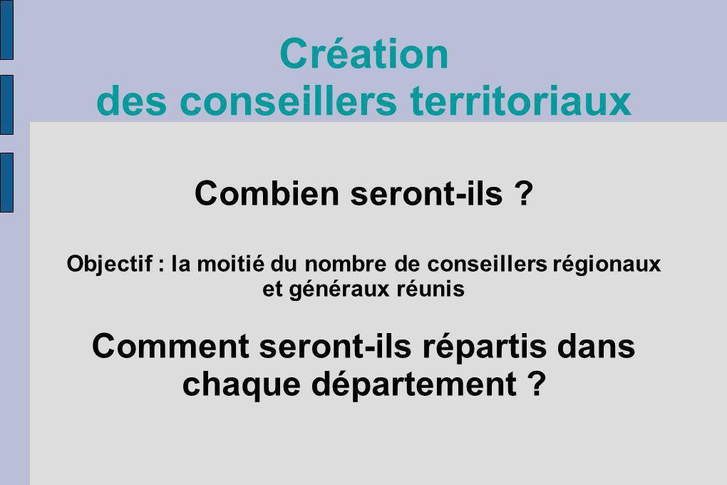 Création des conseillers territoriaux