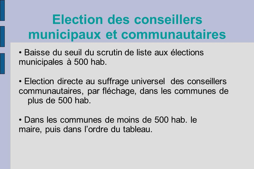Election des conseillers municipaux et communautaires