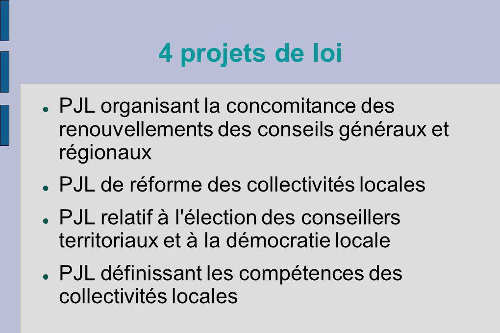 4 projets de loi PJL organisant la concomitance des renouvellements des conseils généraux et régionaux.