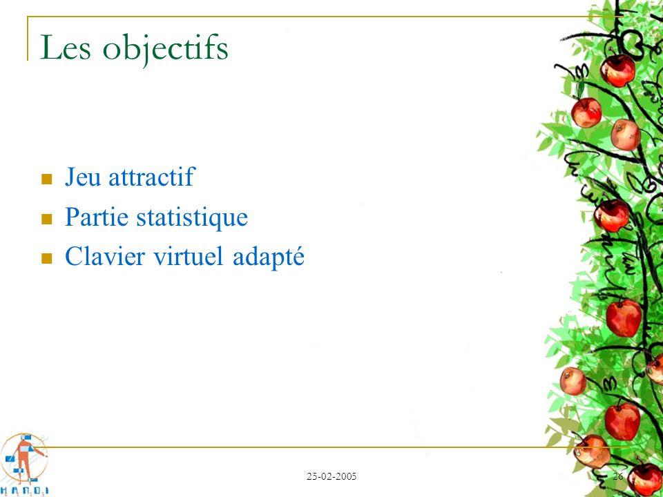 Les objectifs Jeu attractif Partie statistique Clavier virtuel adapté
