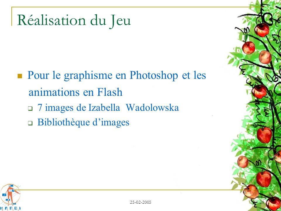 Réalisation du Jeu Pour le graphisme en Photoshop et les