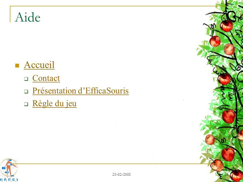Aide Accueil Contact Présentation d'EfficaSouris Règle du jeu