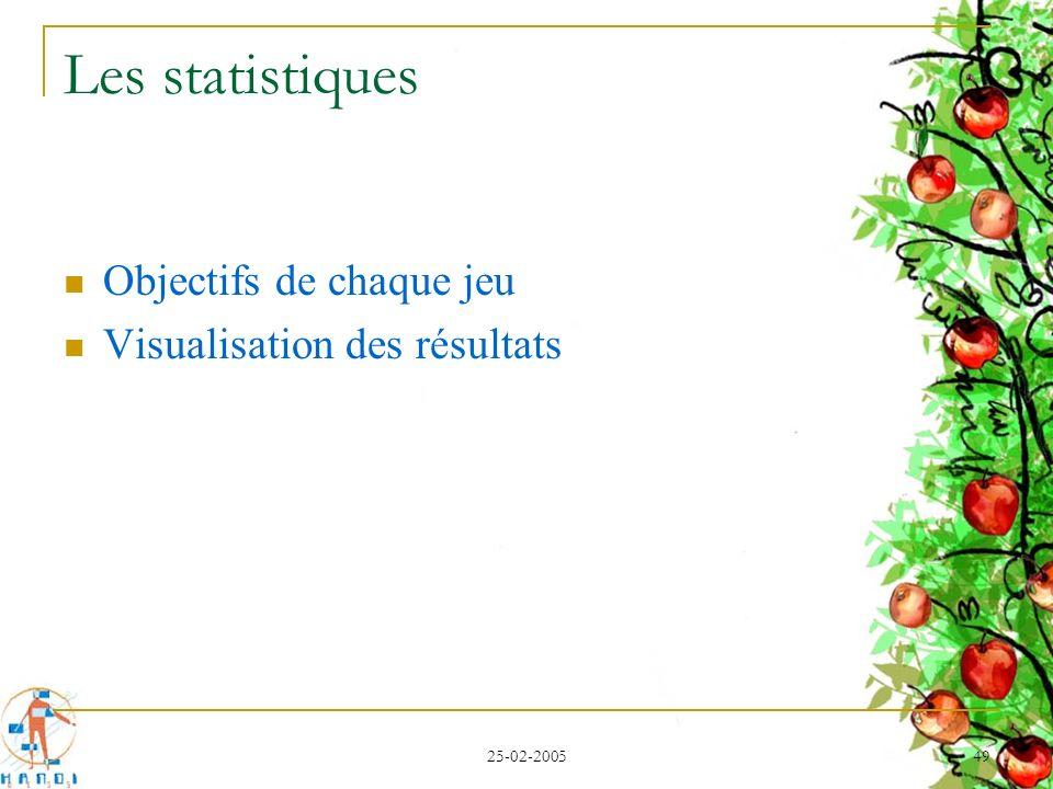 Les statistiques Objectifs de chaque jeu Visualisation des résultats