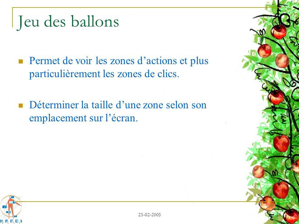 Jeu des ballons Permet de voir les zones d'actions et plus particulièrement les zones de clics.