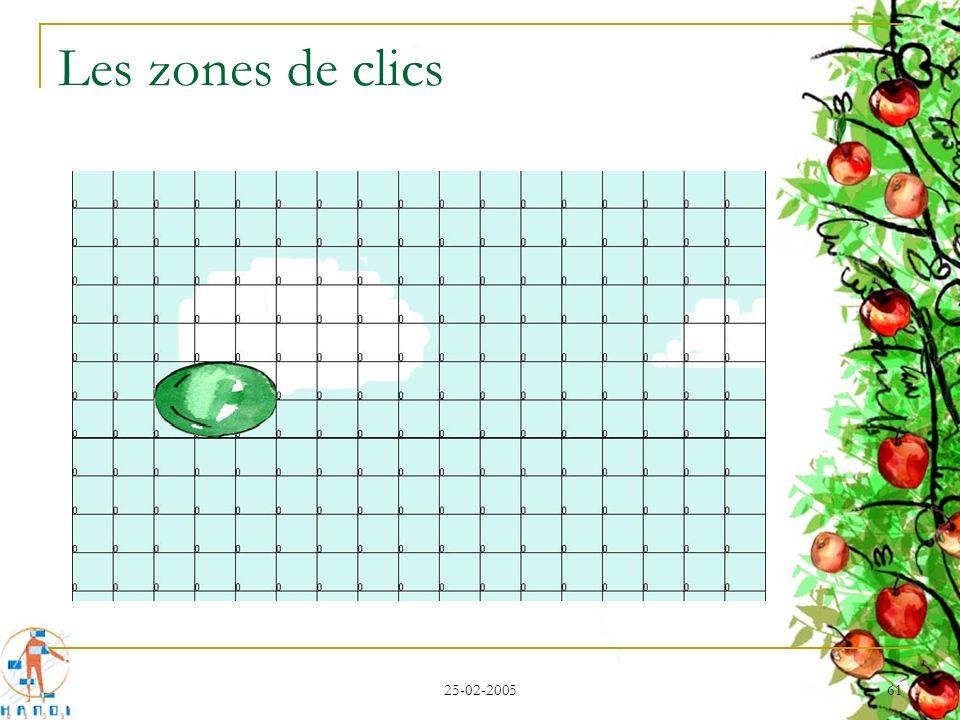 Les zones de clics 25-02-2005