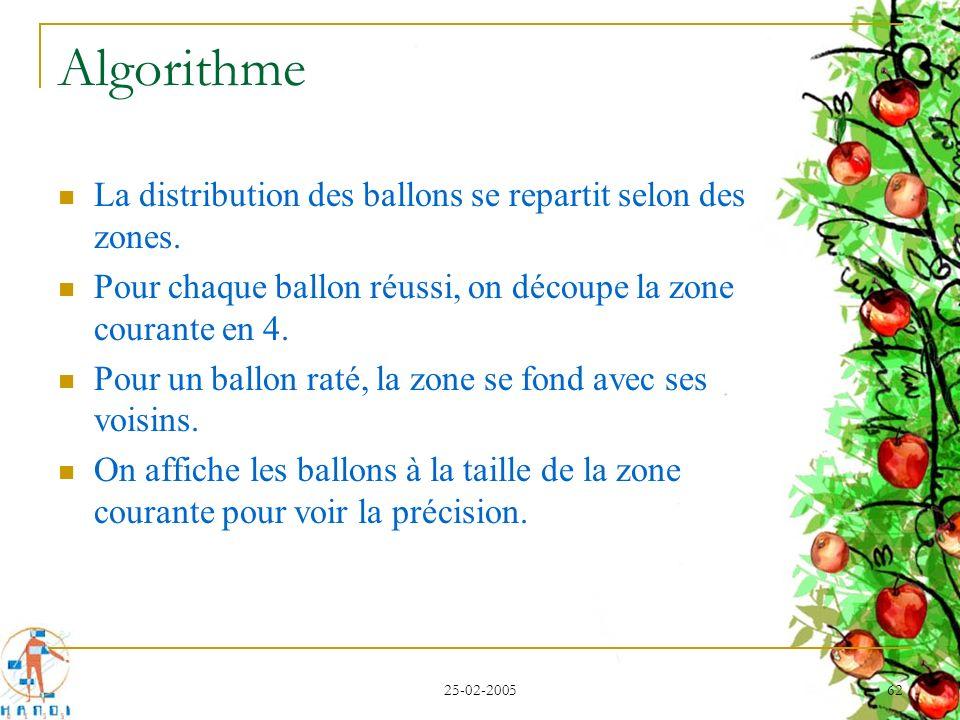 Algorithme La distribution des ballons se repartit selon des zones.