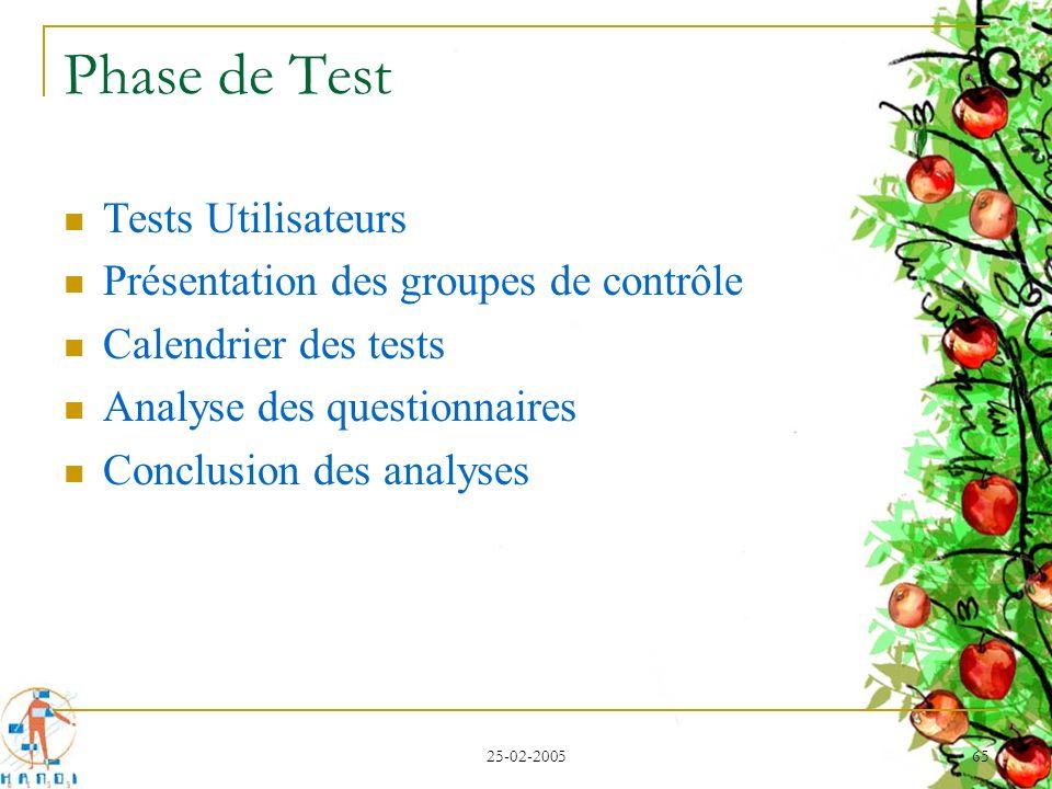 Phase de Test Tests Utilisateurs Présentation des groupes de contrôle