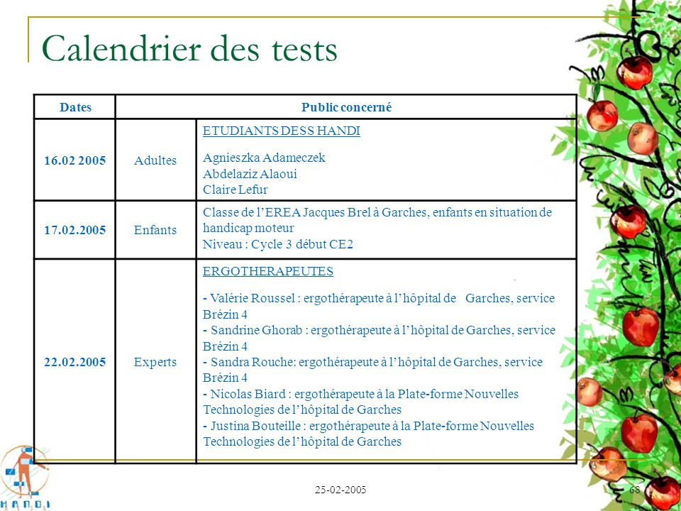 Calendrier des tests Dates Public concerné 16.02 2005 Adultes