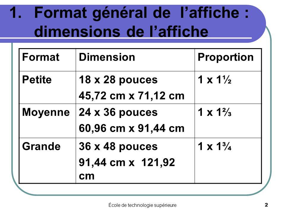 Format général de l'affiche : dimensions de l'affiche