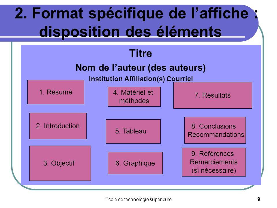 2. Format spécifique de l'affiche : disposition des éléments