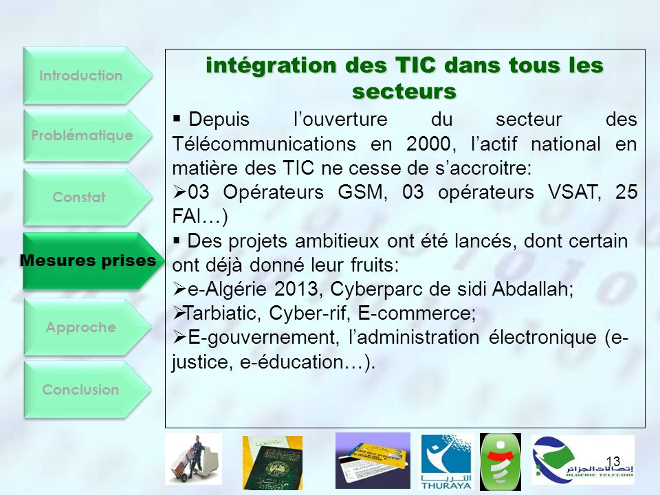 intégration des TIC dans tous les secteurs