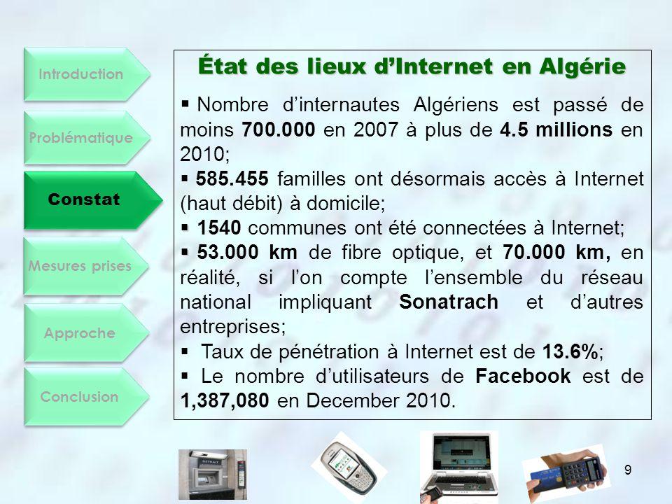 État des lieux d'Internet en Algérie