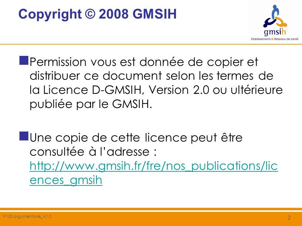 Copyright © 2008 GMSIH