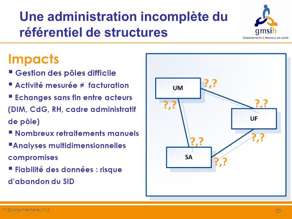 Une administration incomplète du référentiel de structures