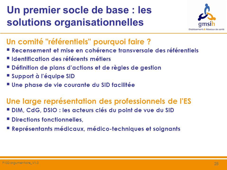 Un premier socle de base : les solutions organisationnelles